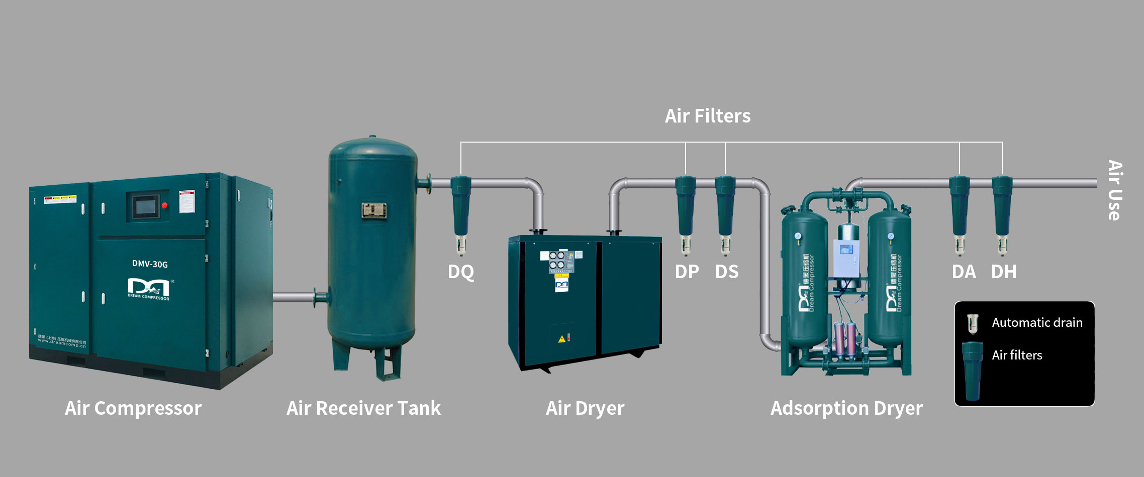 8 ведущих производителей промышленных воздушных компрессоров в мире